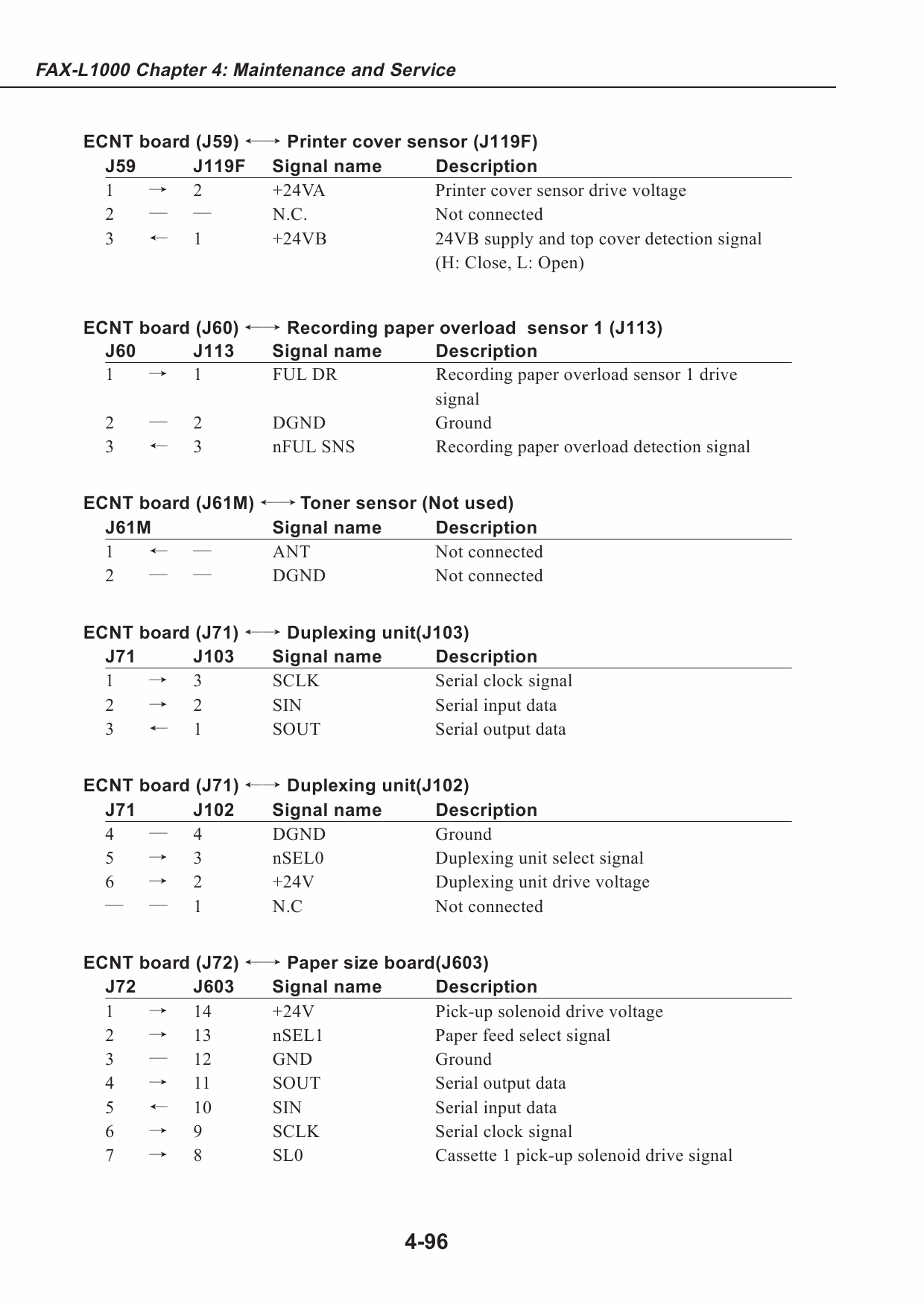 canon fax l1000 parts and service manual